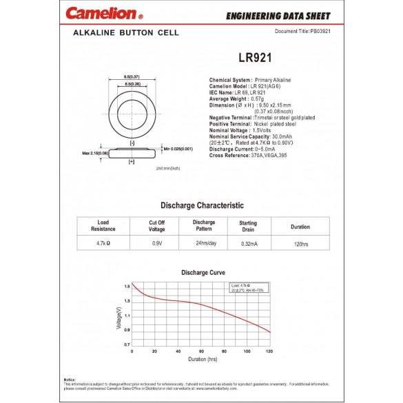 Camelion AG6(171,LR69,LR921) alkáli gombelem 1,5V bl/10