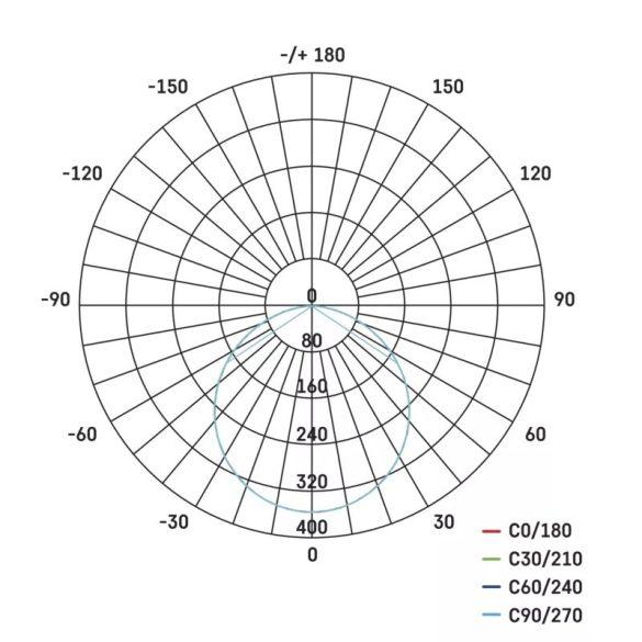 EMOS LED panel falon kívüli 12W 1000lm IP20 természetes fehér  ZM5132