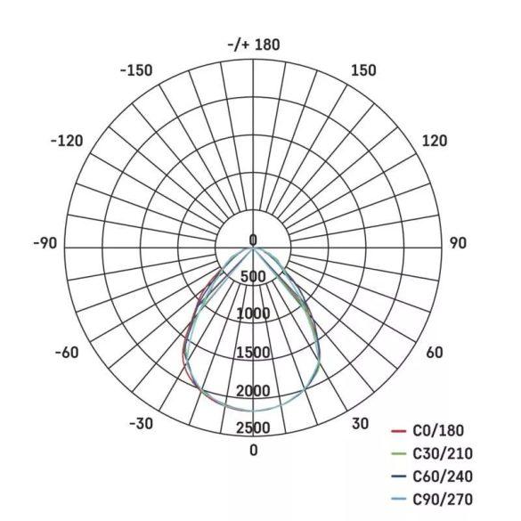 EMOS LED panel beépíthető 34W 4000lm IP20 UGR természetes fehér ZR1622